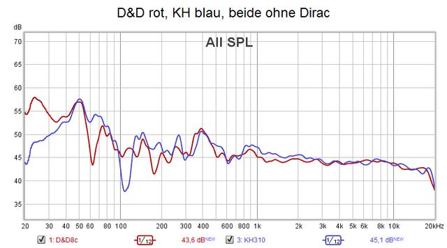 D&D 8c Vs. KH 310 Ohne Dirac