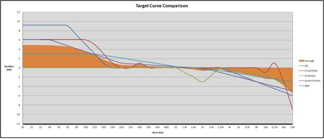 TargetCurveComparison-1