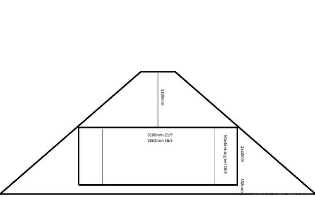 21:9 Leihnwand Bei Dachschräge