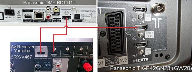 Verdrahtung HDMI