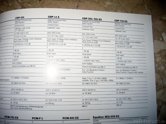 Sony CDP-501 Im 85'er Katalog - Technische Daten