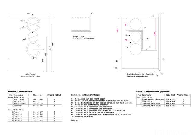 Forenbox V1 Zeichnung