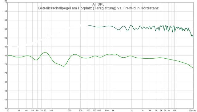 Hörplatz vs. Freifeld 210219