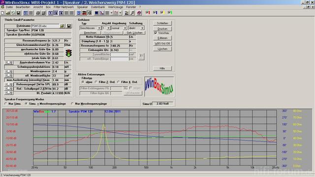 PSM120 WBS Daten