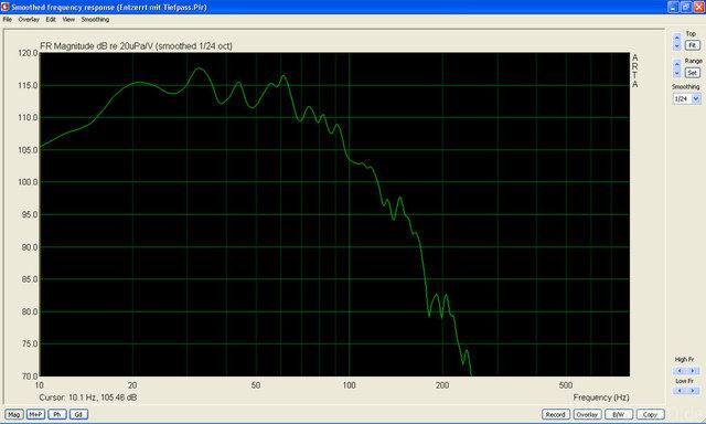 Horn Entzerrt Mit HP 80hz (8)