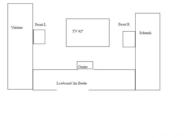 Aufbau Wohnzimmerwand