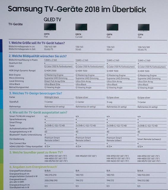 Samsung Qled Tvs 2018 Q9fq8dq8cq7fq6f Fald Hdr10 Samsung