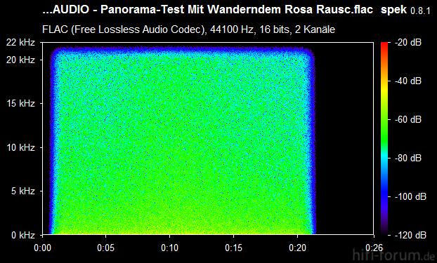 42 - Eine H�rtest-CD von AUDIO - Panorama-Test Mit Wanderndem Rosa Rausc.flac