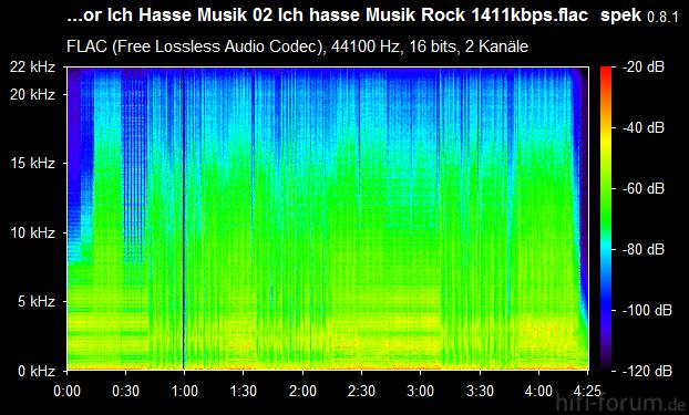 Knorkator Ich Hasse Musik 02 Ich hasse Musik Rock 1411kbps.flac