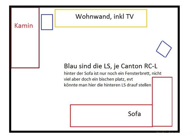Wohnzimmer Grob Plan