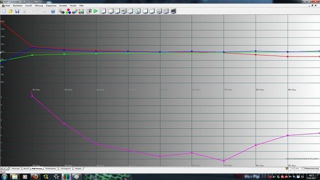 RGB Acer H5360BD