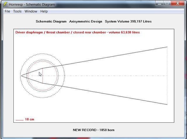 Berechnung 1850 Horn mit Hornresp, wo liegt der Fehler