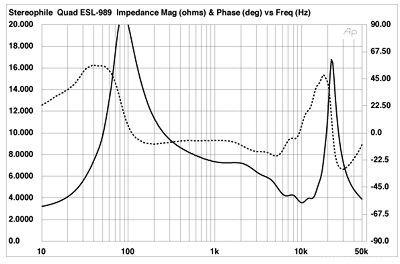 Quad989 Impedance Curve