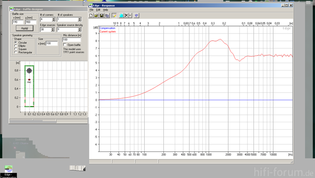 Bafflestep TQWT SPH60X