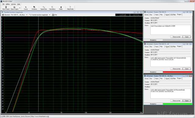 Simulation TIW 200 XS