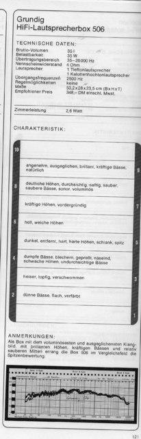 Grundig Audioprisma 506