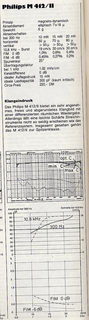 Philips 412 2 Daten