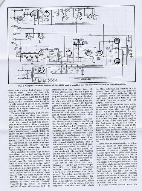 SR250 Control Amp Zwei