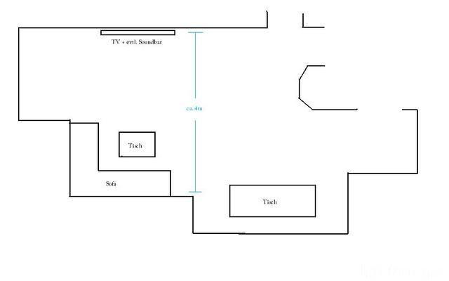 Wohnzimmergrundriss