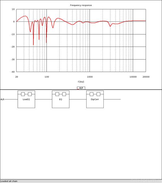 Xover Generator