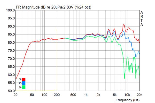 Amplitude_Nah_Fern_0-30
