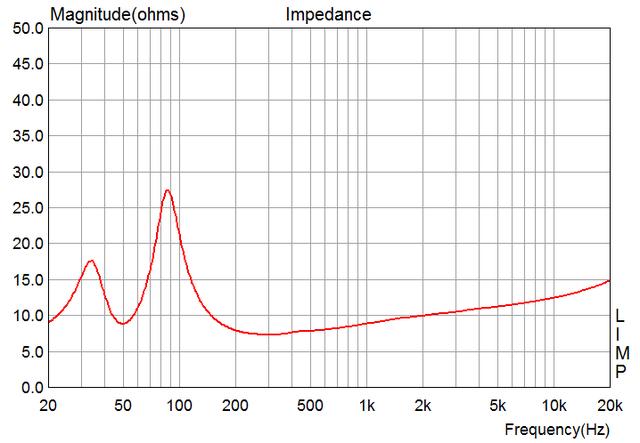 Impedanz 6ltr