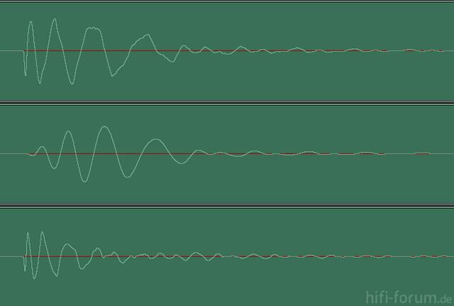 Bassdrum LowPass 800 Hz, LowPass 100 Hz, HiPass 100 Hz