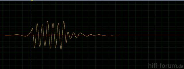 110Hz X KorrekturPuls