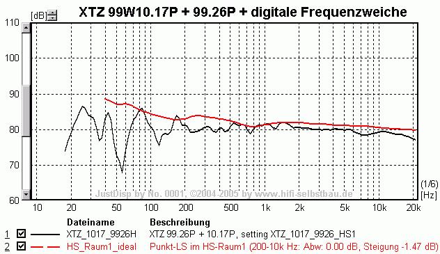 1017P+9926P+DSM260