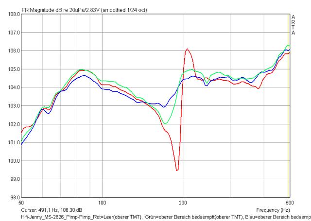 AMP_Nahfeld_Leer-vs-Daempf-vs-Daempf-Rohrreson