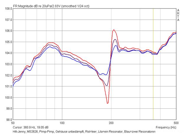 AMP_Nahfeld_Leer-vs-ein-Rohr-vs-Zwei-Rohre