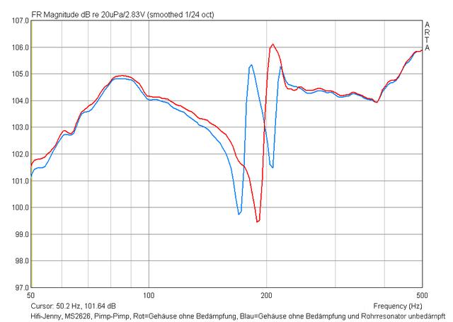 AMP_Nahfeld_Leer-vs-leer_plus_undaempf-Rohr