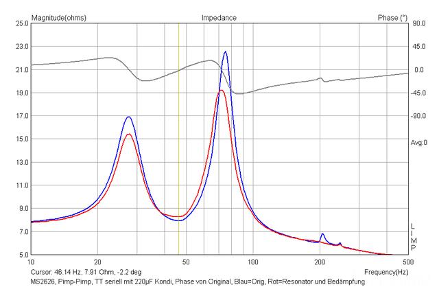 Imp MS 2626 TMTs BR Phase Orig Orig Vs Resonator