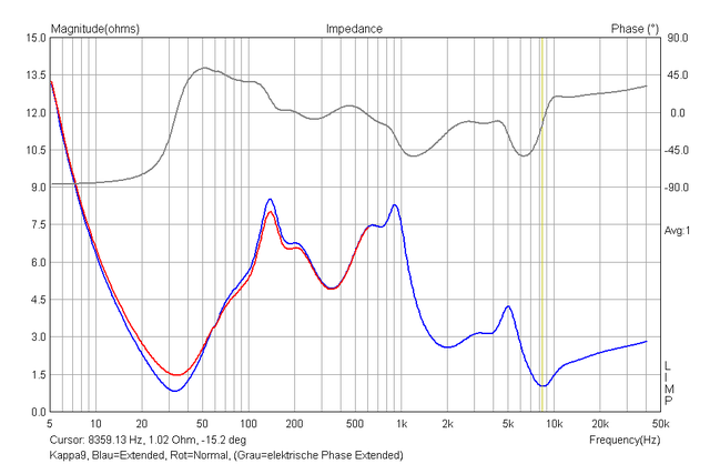 Impedanz Mit Ohne Extended