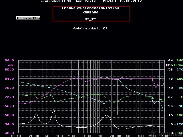 MS2626 XT300K AMPL