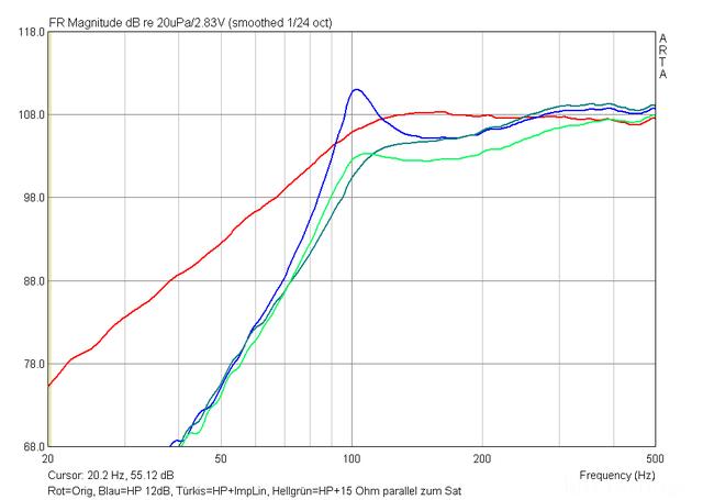 NS10M 12dB-HP Mit / Ohne Implin, Widerstand Als Implin