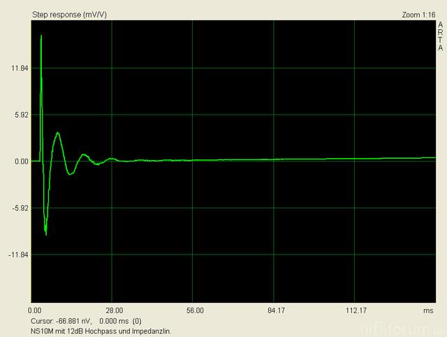 Sprung NS10M Mit HP Und ImpLin