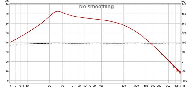 Mivoc AM120 Modifiziert