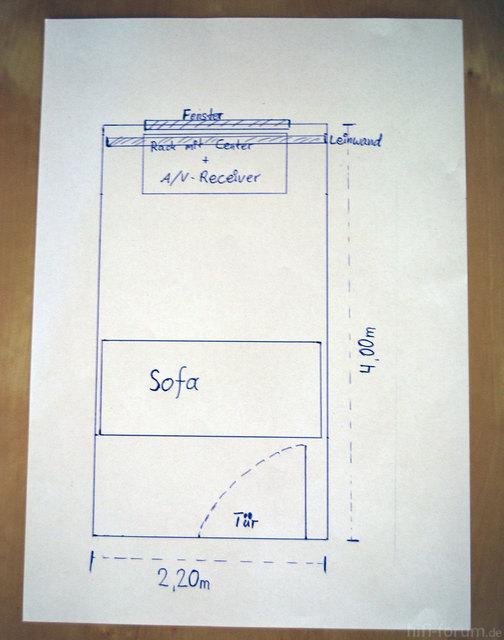 Skizze Vom Heimkinoraum