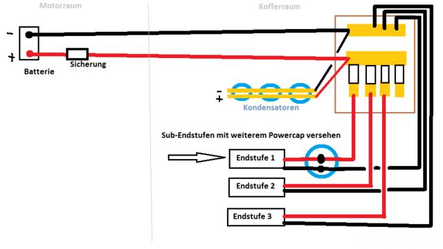 Strom Plan