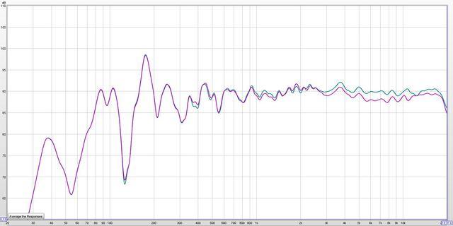 01 Paargleichheit+Betrieb   Technics SBX 100