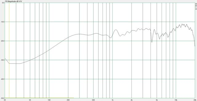 06 DFT frequency response (Teufel M100F_deg+0)