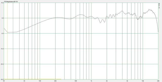 06 FG Eurosound ES Allegro