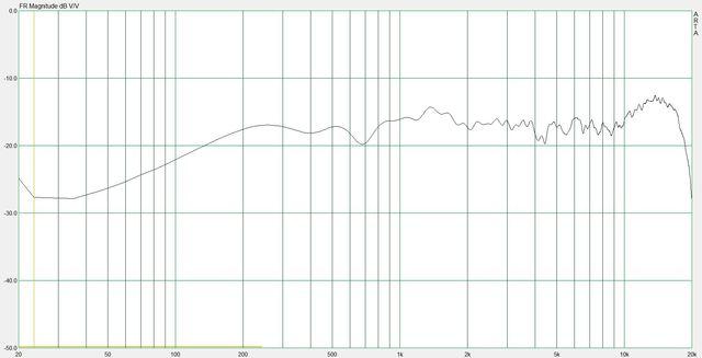 DFT frequency response (Denon SC-M37_2)