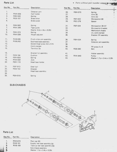 CT-F850 SM