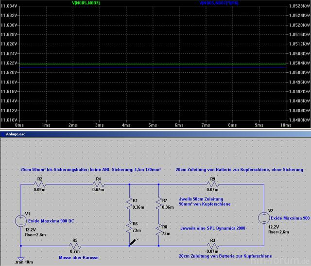 Simulation Mit Zusatzbatterie