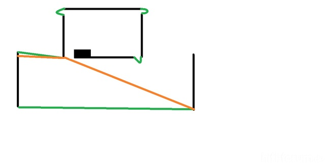LED Verbindung