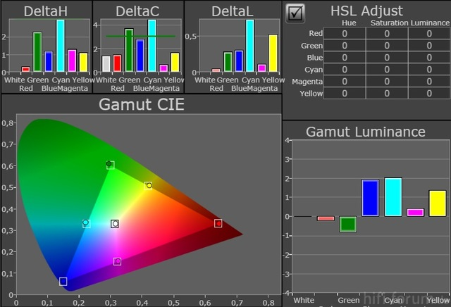 65VT30E_Color-Gamut-nachher