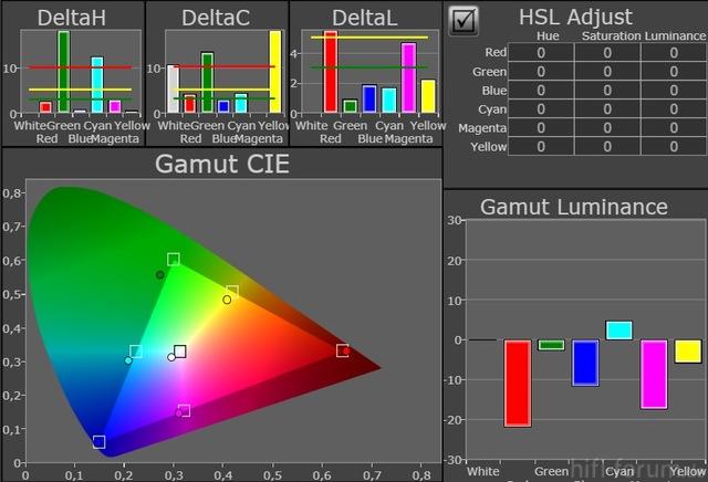 65VT30E_Color-Gamut-vorher