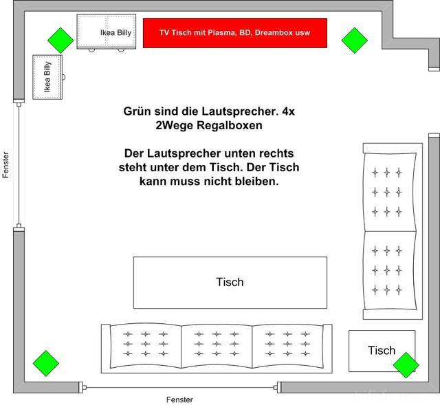 Raumplan Wohnzimmer